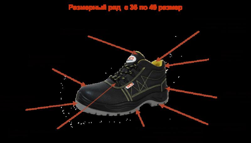 Ботинки «Профи» ПУ/ТПУ
